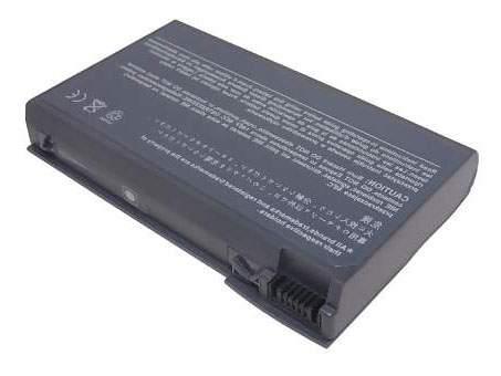CGR-B/650AE